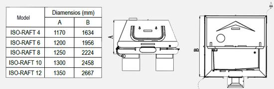 Rozmiar zewnętrzny tratwy ratunkowej Lalizas ISO-RAFT