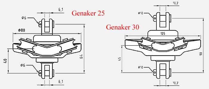 Roler genakera G225 vs G30.